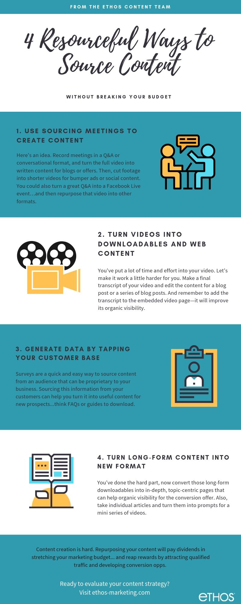 4-resourceful-ways-to-create-content